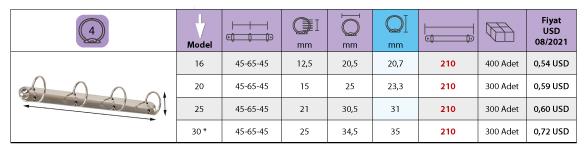 Mekanizma-Fiyatlari-2-Yuvarlak-Klasor-210