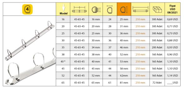 Mekanizma-Fiyatlari-4D-210