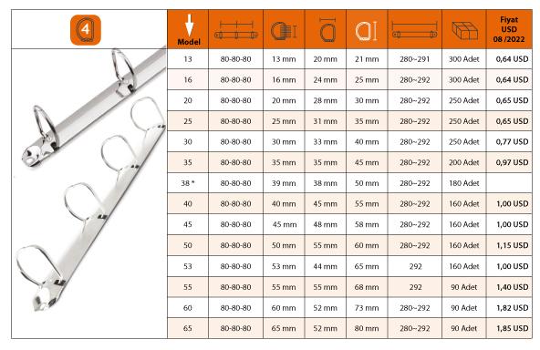 Mekanizma-Fiyatlari-4D